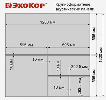 Раскрой крупноформатной панели ЭхоКор для укладки с зазорами 10 мм