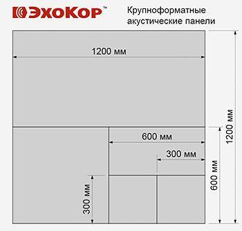 Раскрой крупноформатной панели ЭхоКор для укладки без зазоров